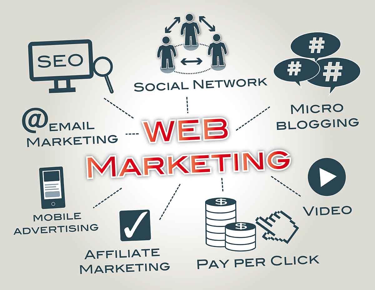 que estrategia de marketing online es mejor para una tienda