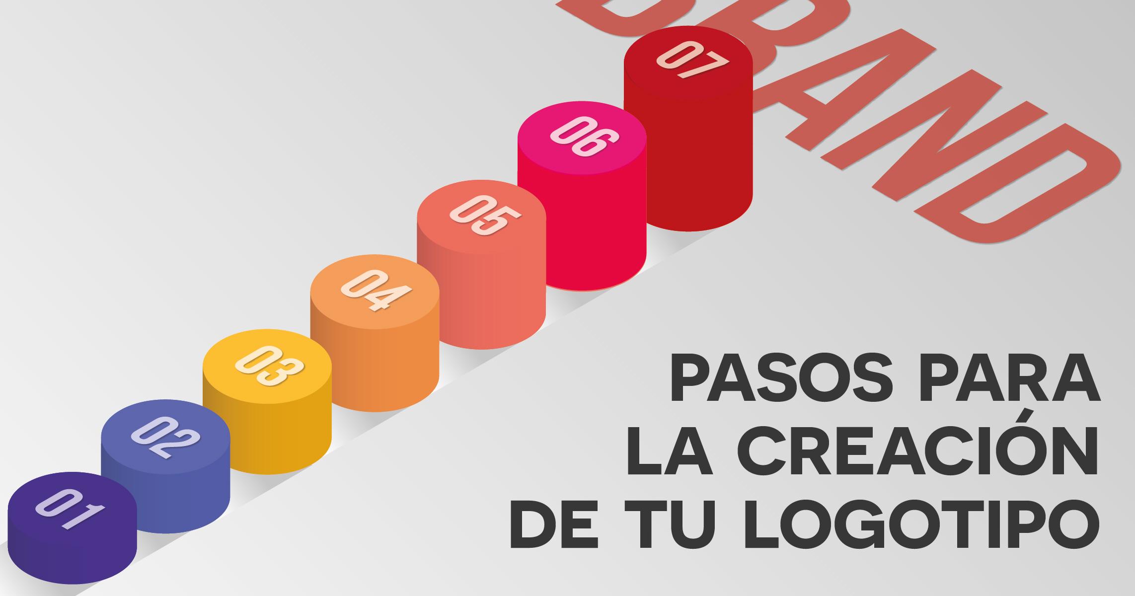 BP-pasos_para_la_creacion_de_tu_logotipo_Mesa de trabajo 1
