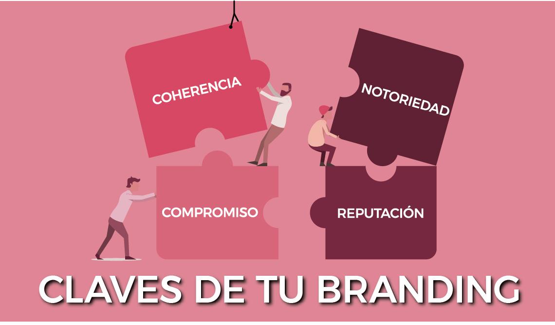 BP-claves_branding