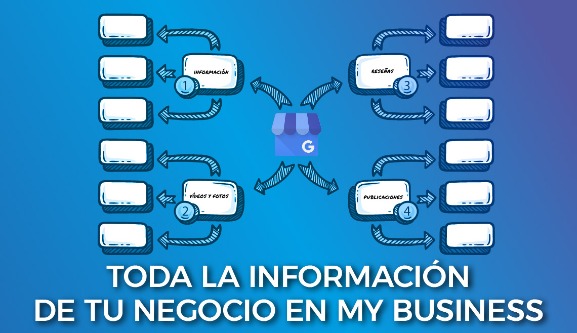 BP-info-negocio-My_business